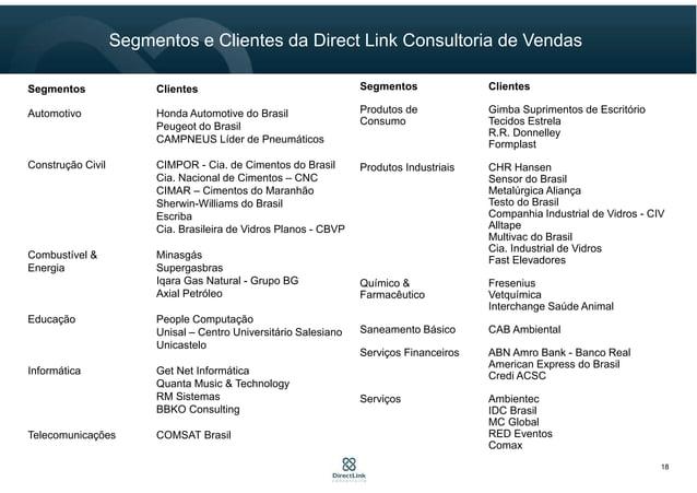 Segmentos Clientes Automotivo Honda Automotive do Brasil Peugeot do Brasil CAMPNEUS Líder de Pneumáticos Construção Civil ...