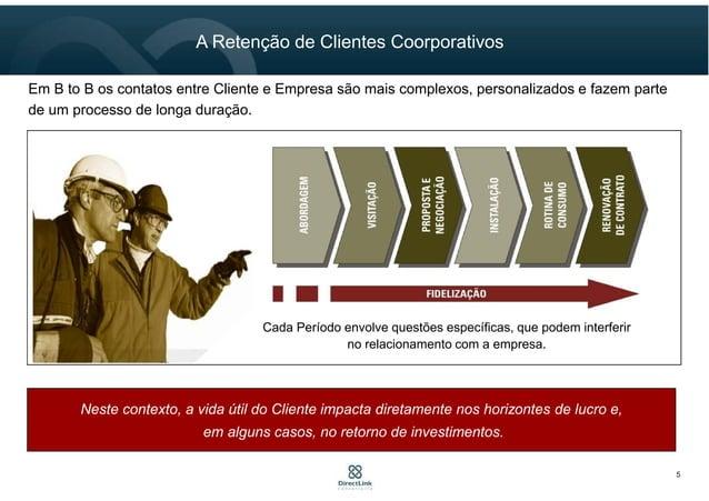 5 A Retenção de Clientes Coorporativos Neste contexto, a vida útil do Cliente impacta diretamente nos horizontes de lucro ...