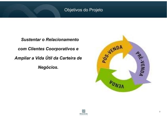 7 Objetivos do Projeto Sustentar o Relacionamento com Clientes Coorporativos e Ampliar a Vida Útil da Carteira de Negócios.