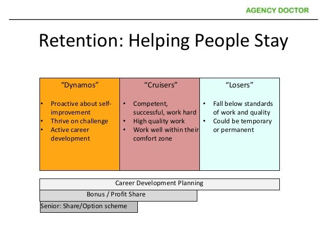 """Retention: Helping People Stay """"Dynamos"""" • Proactive about self- improvement • Thrive on challenge • Active career develop..."""
