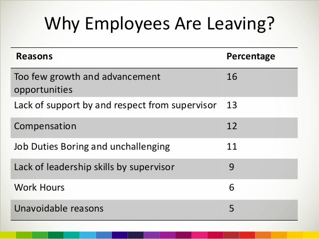why employees of google are leaving Where google, apple, and amazon employees want to work next polled 1,500 current employees at google that's tied with the number of people who would leave.