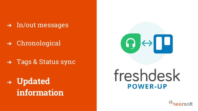 ➔ In/out messages ➔ Chronological ➔ Tags & Status sync ➔ Updated information