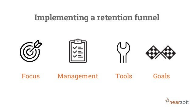 Focus Management Tools Goals Implementing a retention funnel