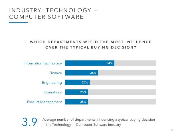 11 INDUSTRY: TECHNOLOGY — COMPUTER SOFTWARE 54% 36% 27% 25% 25% Information Technology Finance Engineering Operations Prod...