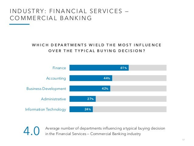 17 INDUSTRY: FINANCIAL SERVICES — COMMERCIAL BANKING 61% 44% 42% 27% 24% Finance Accounting Business Development Administr...