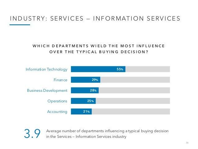 36 INDUSTRY: SERVICES — INFORMATION SERVICES 55% 29% 28% 25% 21% Information Technology Finance Business Development Opera...