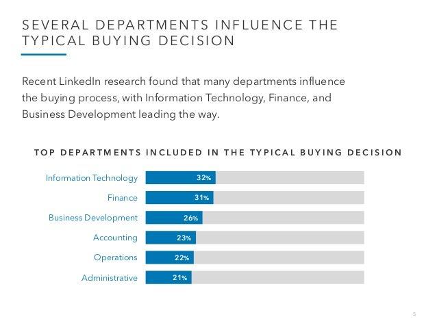 5 SEVERAL DEPARTMENTS INFLUENCE THE TYPICAL BUYING DECISION Recent LinkedIn research found that many departments influenc...