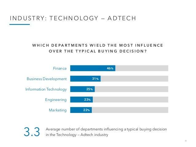 8 INDUSTRY: TECHNOLOGY — ADTECH Finance 46% 31% 25% 23% 22% Business Development Information Technology Engineering Market...