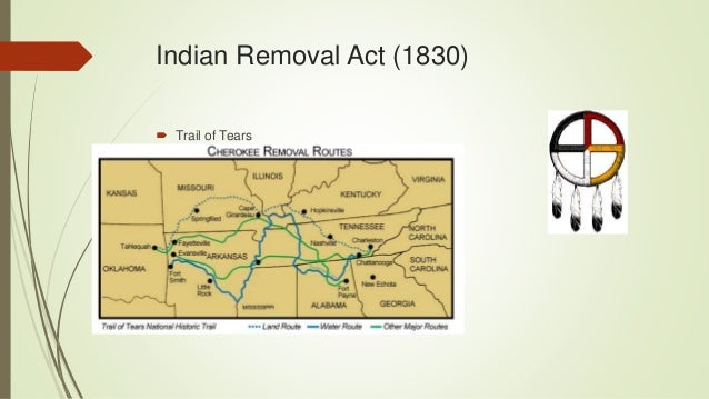 Indian Removal Act (1830)  Trail of Tears