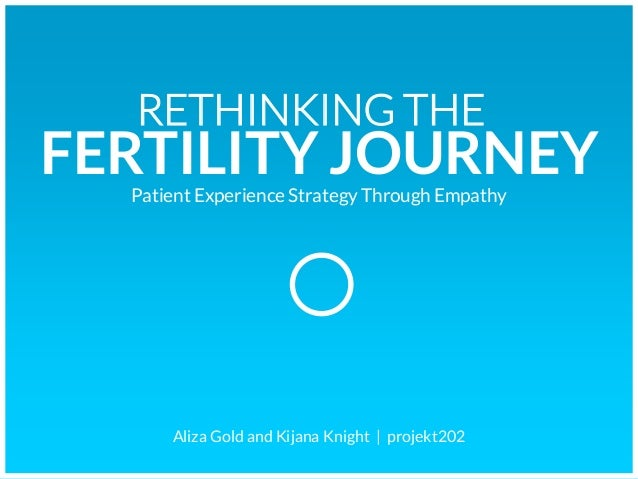 RETHINKING THEFERTILITY JOURNEY  Patient Experience Strategy Through Empathy      Aliza Gold and Kijana Knight | projekt202