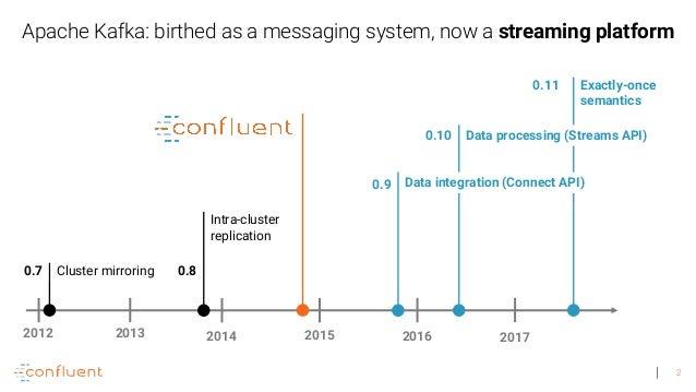 Rethinking Stream Processing with Apache Kafka: Applications vs. Clusters, Streams vs. Databases (Google DevFest Switzerland 2017) Slide 2