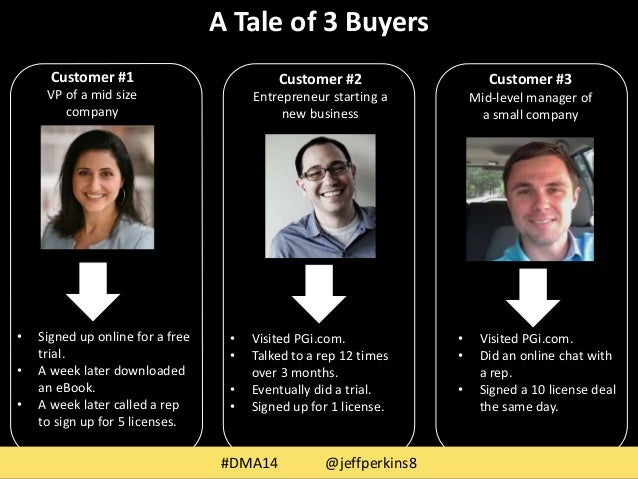 A Tale of 3 Buyers  Customer #2  Entrepreneur starting a  new business  • Visited PGi.com.  • Talked to a rep 12 times  ov...