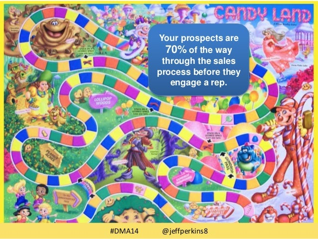 Your prospects are  70% of the way  through the sales  process before they  engage a rep.  #DMA14 @jeffperkins8