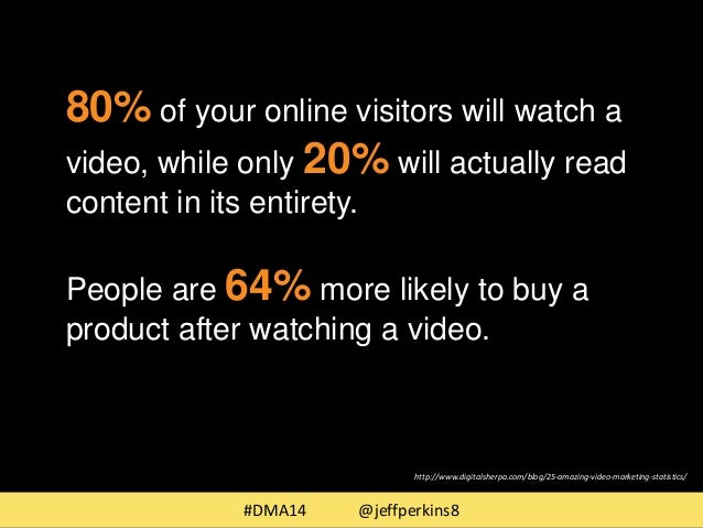80% of your online visitors will watch a  video, while only 20% will actually read  content in its entirety.  People are 6...