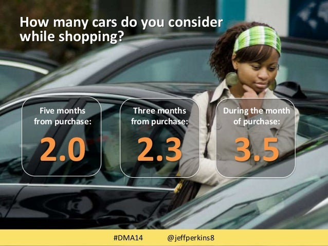 Source: 2009 J. D. Power & Associates Web Site Performance Study  Three months  from purchase:  2.3  Five months  from pur...