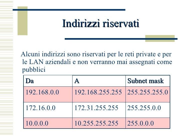 Indirizzi riservati <ul><li>Alcuni indirizzi sono riservati per le reti private e per le LAN aziendali e non verranno mai ...