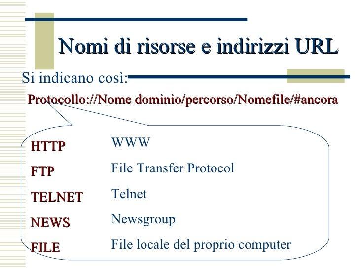 Nomi di risorse e indirizzi URL <ul><li>Si indicano così: </li></ul><ul><li>Protocollo://Nome dominio/percorso/Nomefile/#a...