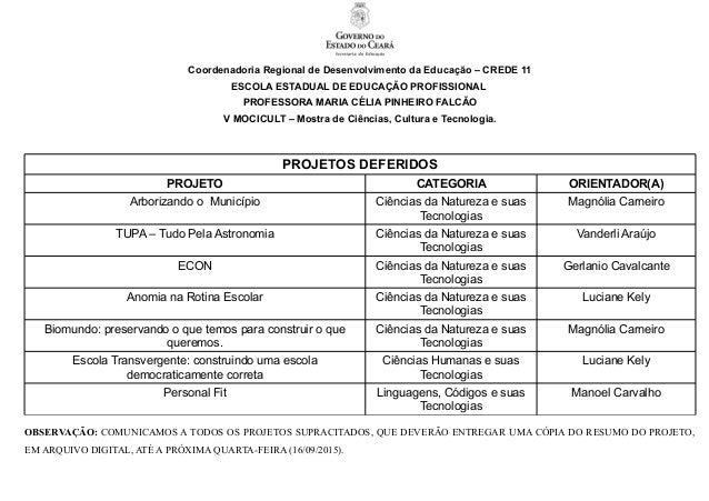 Coordenadoria Regional de Desenvolvimento da Educação – CREDE 11 ESCOLA ESTADUAL DE EDUCAÇÃO PROFISSIONAL PROFESSORA MARIA...