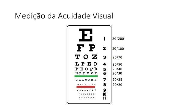 Medição da Acuidade Visual