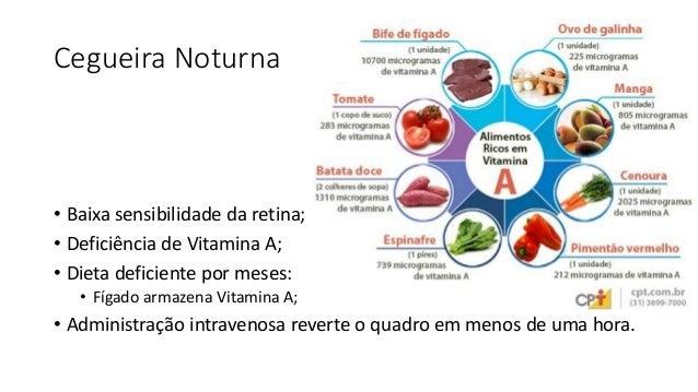 Cegueira Noturna • Baixa sensibilidade da retina; • Deficiência de Vitamina A; • Dieta deficiente por meses: • Fígado arma...