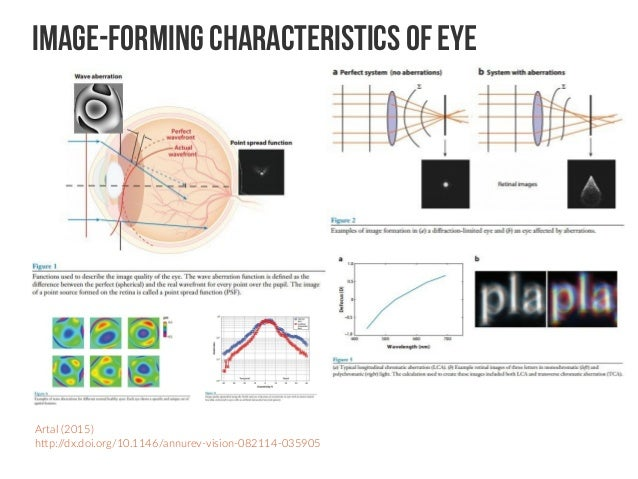 retinal image analysis Academiaedu is a platform for academics to share research papers.
