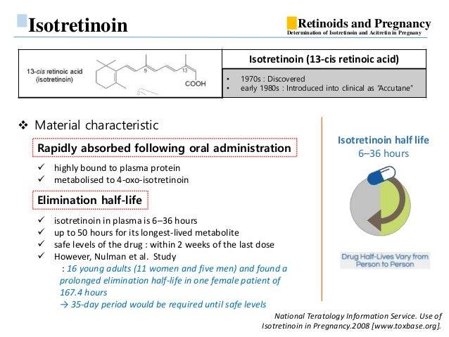 (마더리스크라운드) Determination of Isotretinoin & Acitretin in