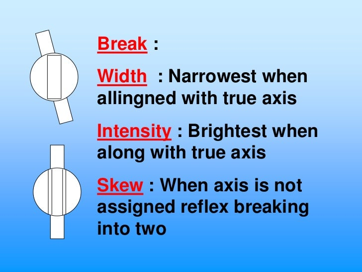 Break :Width : Narrowest whenallingned with true axisIntensity : Brightest whenalong with true axisSkew : When axis is not...