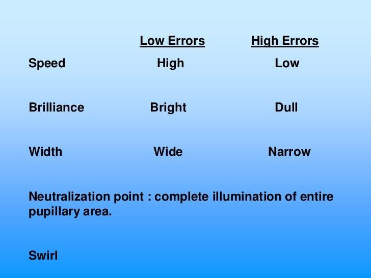 Low Errors          High ErrorsSpeed                 High                 LowBrilliance           Bright                Du...