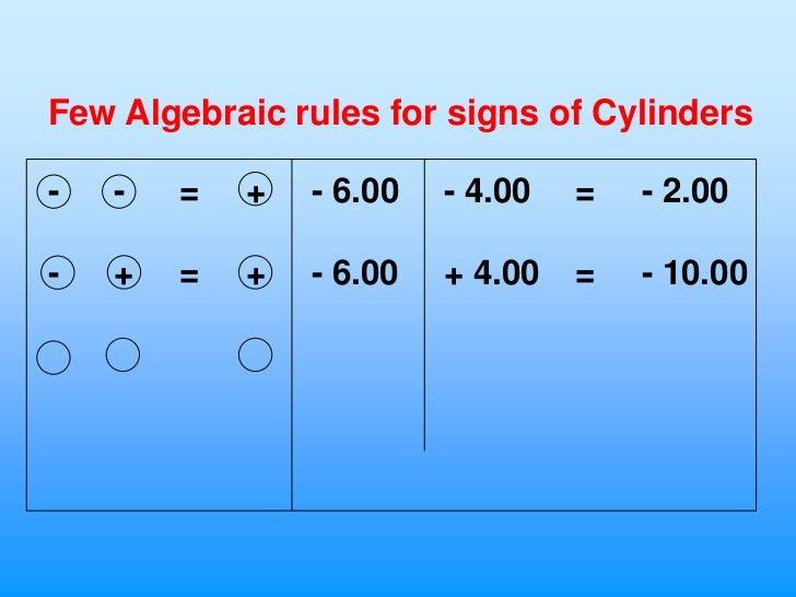 Few Algebraic rules for signs of Cylinders-   -   =   +   - 6.00   - 4.00   =   - 2.00-   +   =   +   - 6.00   + 4.00   = ...