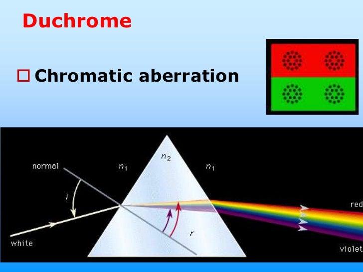 Duchrome Chromatic aberration