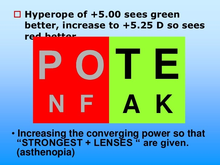  Hyperope of +5.00 sees green  better, increase to +5.25 D so sees  red better.                     TE                   ...