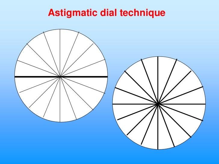 Astigmatic dial technique