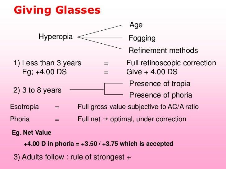 Giving Glasses                                       Age         Hyperopia                     Fogging                    ...