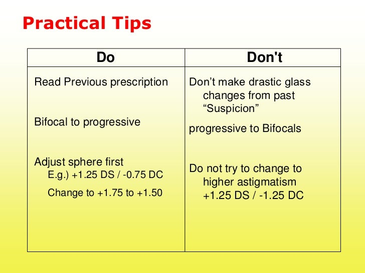 Practical Tips              Do                          Dont Read Previous prescription    Don't make drastic glass       ...