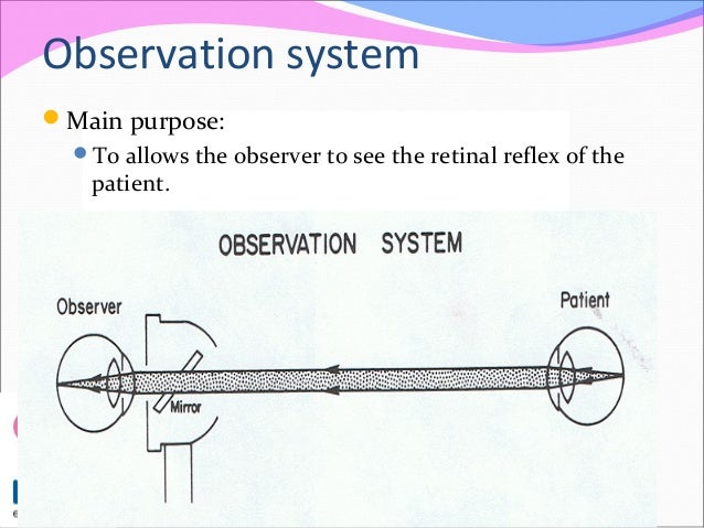 Observation system Main purpose: To allows the observer to see the retinal reflex of the patient.
