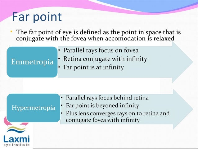 Far point • The far point of eye is defined as the point in space that is conjugate with the fovea when accomodation is re...