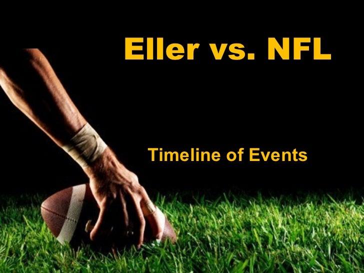 Eller vs. NFL Timeline of Events