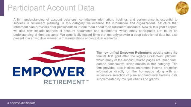 Participant Account Data 7 A firm understanding of account balances, contribution information, holdings and performance is...