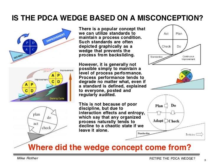 Retire the PDCA wedge Slide 3