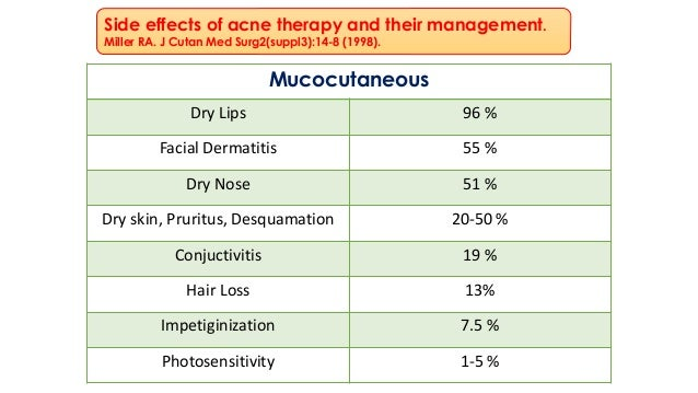 isotretinoin and the risk of depression in patients with acne vulgaris a case-crossover study Isotretinoin for acne vulgaris depression and suicide risk during depression screening using health questionnaires in patients receiving oral.
