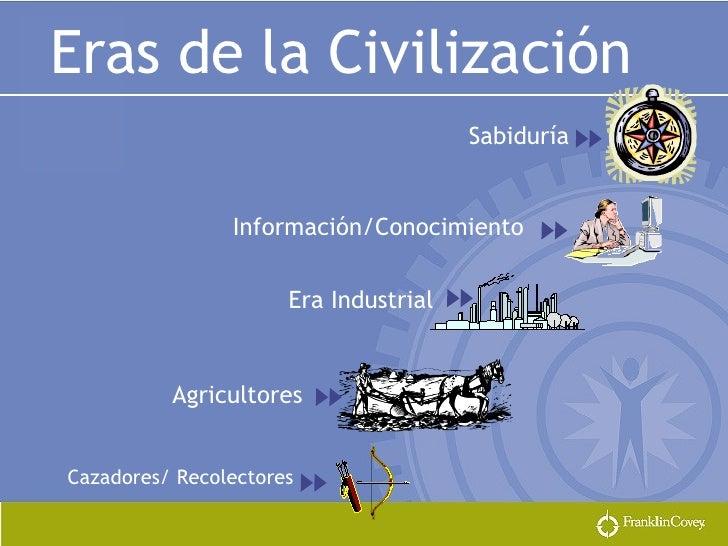 Eras de la Civilización Era Industrial Cazadores/ Recolectores Información/Conocimiento Sabiduría Agricultores