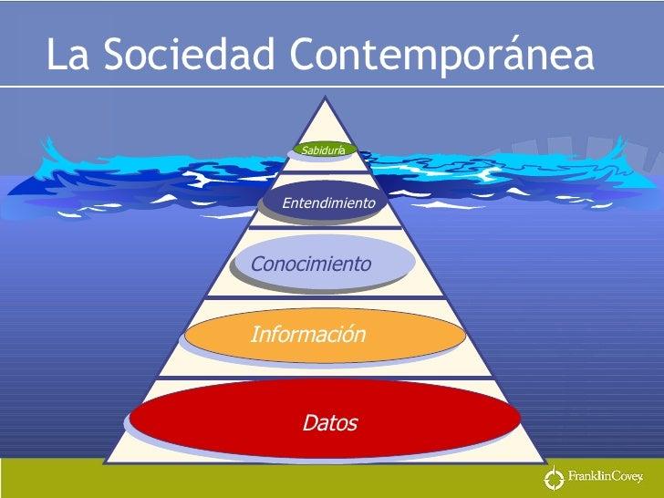 La Sociedad Contemporánea Sabidurí a Información Conocimiento Datos Entendimiento