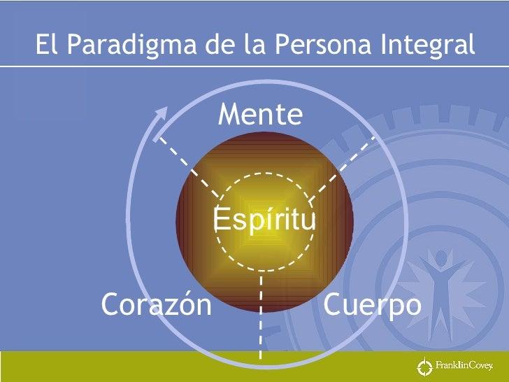 El Paradigma de la Persona Integral Mente Espíritu Corazón Cuerpo