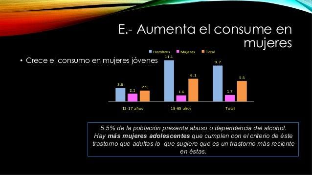 E.- Aumenta el consume en mujeres • Crece el consumo en mujeres jóvenes 3.6 11.1 9.7 2.1 1.6 1.7 2.9 6.1 5.5 12-‐17  a...