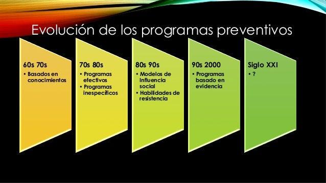 Evolución de los programas preventivos 60s 70s •Basados en conocimientos 70s 80s •Programas efectivos •Programas inespe...