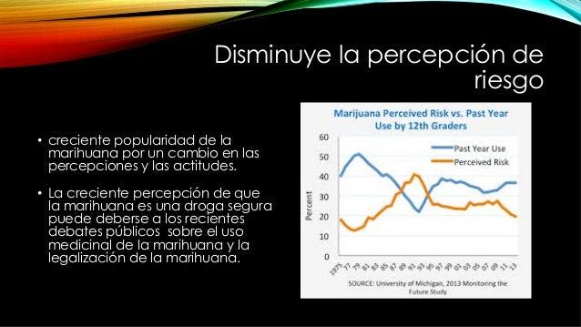Disminuye la percepción de riesgo • creciente popularidad de la marihuana por un cambio en las percepciones y las actitud...