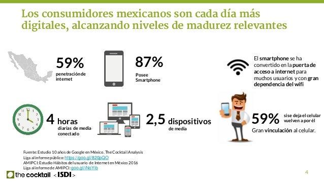ee88a6cc ... del eCommerce en México; 4.