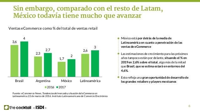 6701b2b1 Retos del e-commerce en México