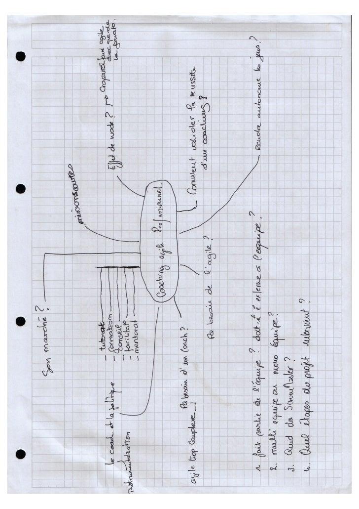 Retours du dej sur le coaching agile professionnel du 05/09/2011