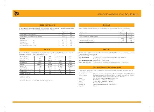 Manual de Jcb 3c